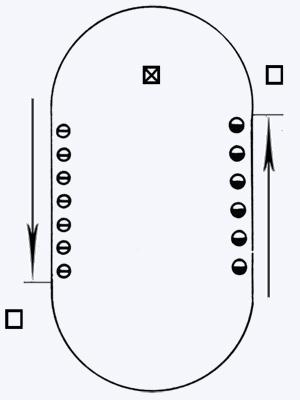 Круговая эстафета - спортивная игра (описание, правила, рекомендации)