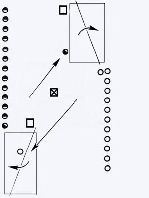 Соревнования с элементами прыжков в высоту - спортивная игра (описание, правила, рекомендации)