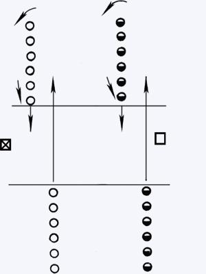 Вокруг встречной колонны - спортивная игра (описание, правила, рекомендации)