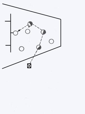 Борьба за мяч 3x3 - спортивная игра (описание, правила, рекомендации)