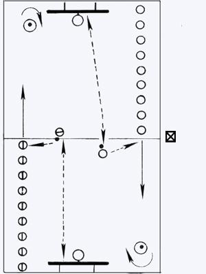 Комбинированная эстафета - спортивная игра (описание, правила, рекомендации)