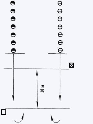Соревнования с элементами спринтерского бега - спортивная игра (описание, правила, рекомендации)