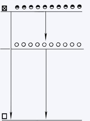 Старт с преследованием соперника - спортивная игра (описание, правила, рекомендации)