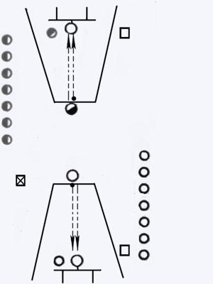 Без промаха - спортивная игра (описание, правила, рекомендации)