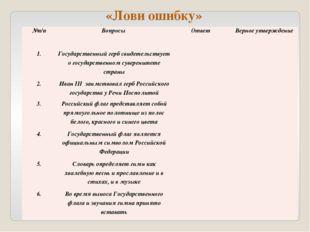 «Лови ошибку» №п/п Вопросы Ответ Верное утверждение 1. Государственный герб с