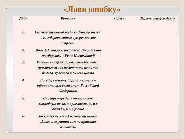 «Лови ошибку» №п/п Вопросы Ответ Верное утверждение 1. Государственный герб с...