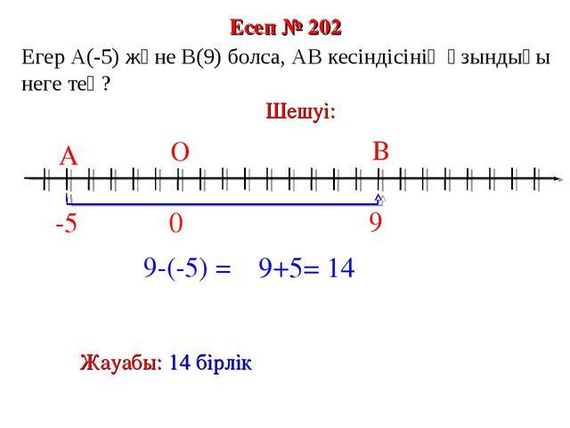 Есеп № 202 9-(-5) = 0 В О -5 А Шешуі: 9 Жауабы: 14 бірлік Егер А(-5) және В(9...