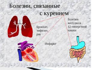 Болезни, связанные с курением