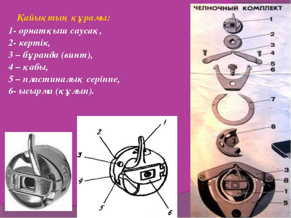 Қайықтың құрамы: 1- орнатқыш саусақ, 2- кертік, 3 – бұранда (винт), 4 – қабы...