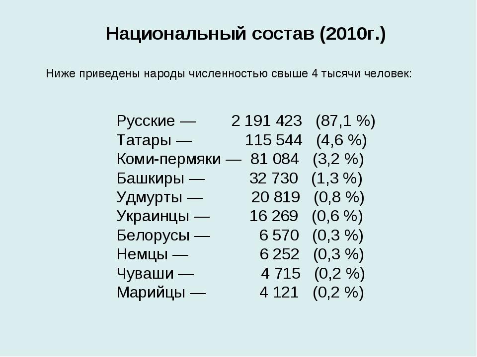 Русские— 2 191 423 (87,1%) Татары— 115 544 (4,6%) Коми-пермяки— 81 084 (...