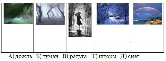 C:\Users\анна\Pictures\учёба\pogoda.JPG