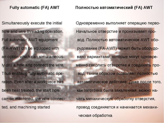Fully automatic (FA) AWT Полностью автоматический (FA) AWT Simultaneously exe...