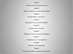 Глава 1 Основы конституционного строя Глава 2 Права и свободы человека и гра