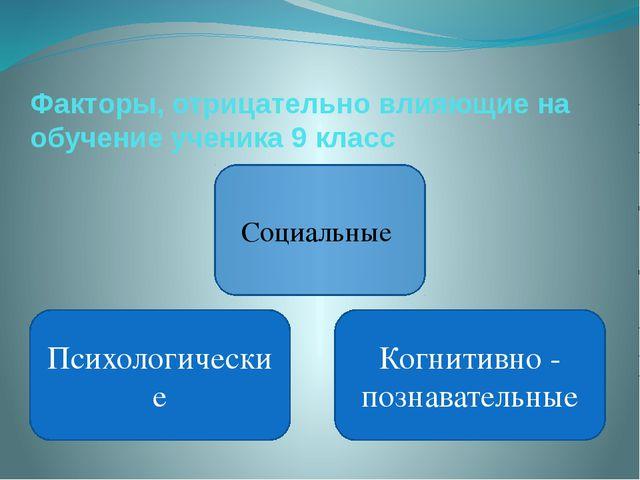 Возрастные особенности (половое созревание) Консультация медиков Индивидуальн...