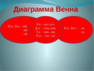 Диаграмма Венна И.п., В.п,- -ый -ий -ой И.п., В.п. - -ое -ее Р.п.- -ого,-его