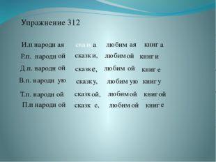 Упражнение 312 И.п народн ая сказк а любим ая книг а Р.п. народн ой сказк и,
