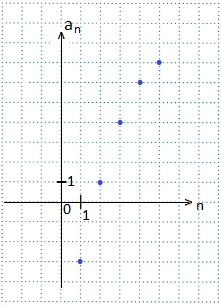 http://www.mathematics-repetition.com/wp-content/uploads/2013/12/m-9-3kl.jpg