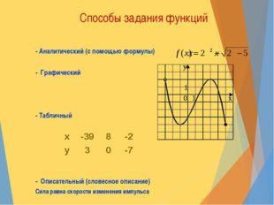 Способы задания функций - Аналитический (с помощью формулы)  - Графический -