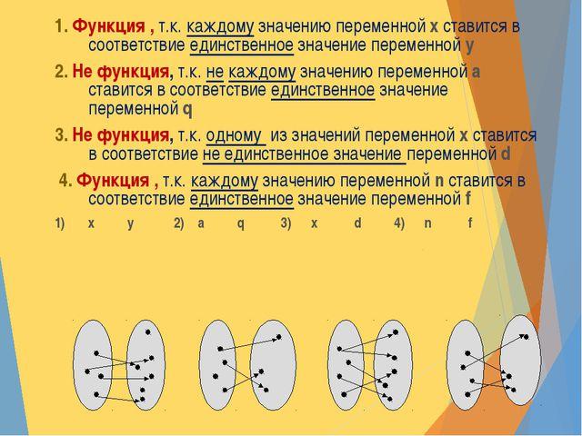 1. Функция , т.к. каждому значению переменной х ставится в соответствие единс...