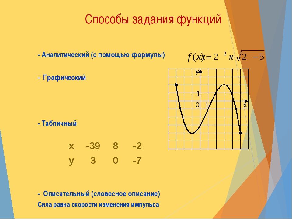 Способы задания функций - Аналитический (с помощью формулы)  - Графический -...