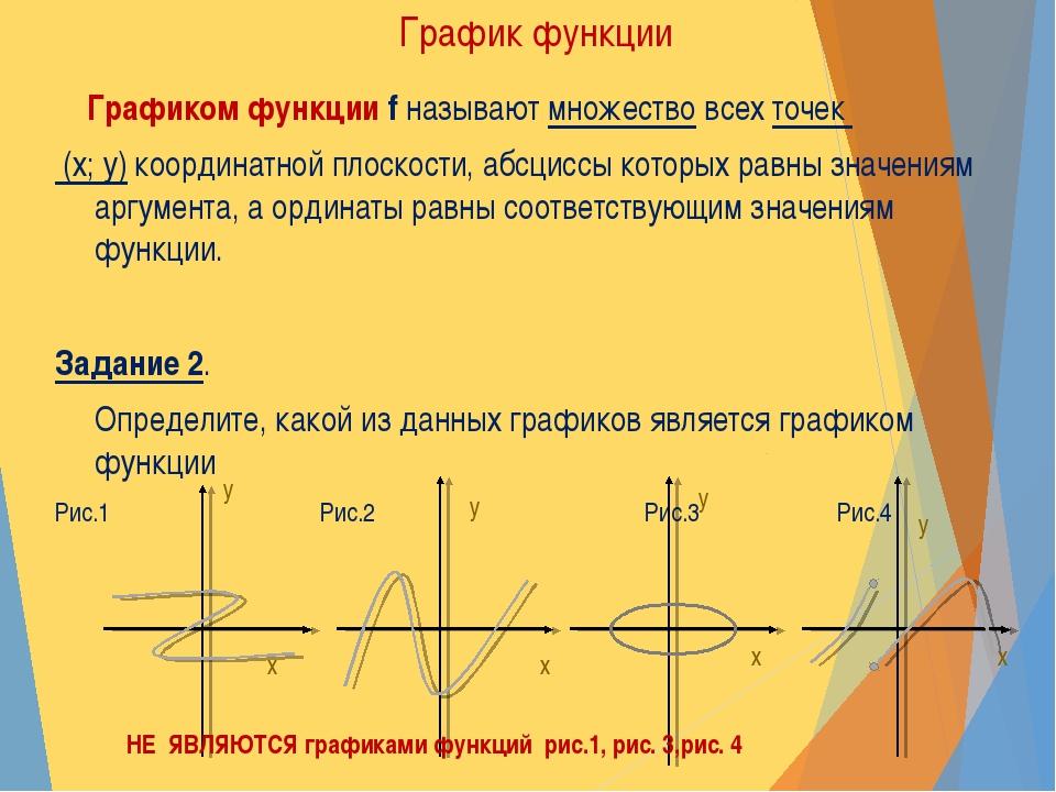 График функции Графиком функции f называют множество всех точек (х; у) коорди...