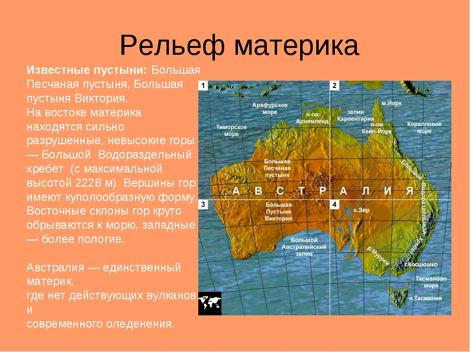 Рельеф материка Известные пустыни: Большая Песчаная пустыня, Большая пустыня...