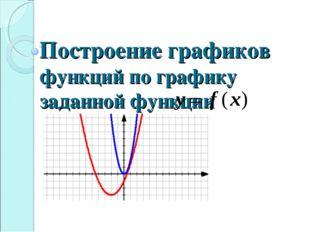Построение графиков функций по графику заданной функции
