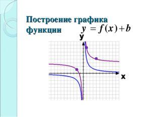 Построение графика функции Ксюша - null
