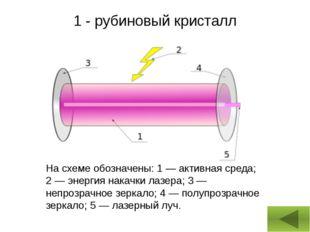 Практическое применение лазера.