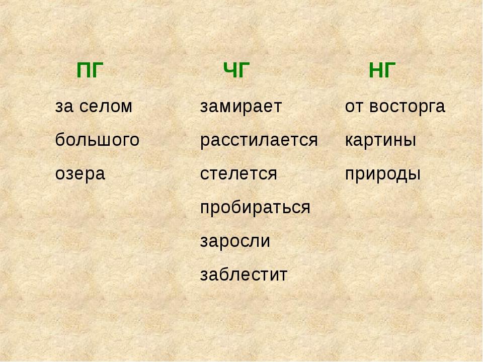 ПГ ЧГ НГ за селомзамираетот восторга большогорасстилаетсякар...