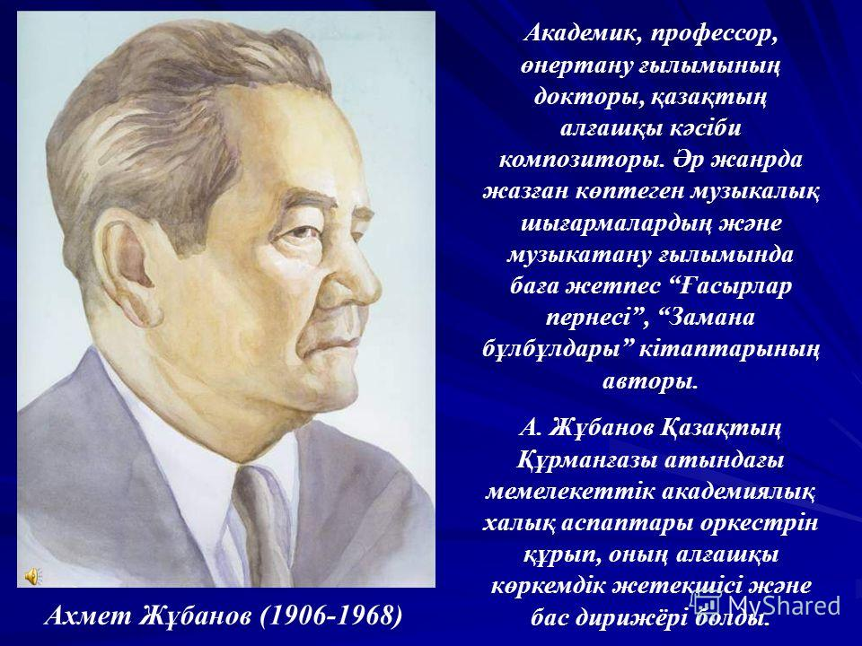 http://images.myshared.ru/960896/slide_3.jpg