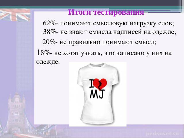 38%- не знают смысла надписей на одежде; 62%- понимают смысловую нагрузку сло...