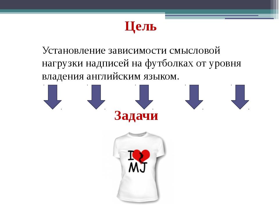 Цель Задачи Установление зависимости смысловой нагрузки надписей на футболка...