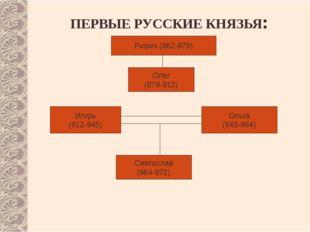 ПЕРВЫЕ РУССКИЕ КНЯЗЬЯ: Рюрик (862-879) Олег (879-912) Игорь (912-945) Ольга (