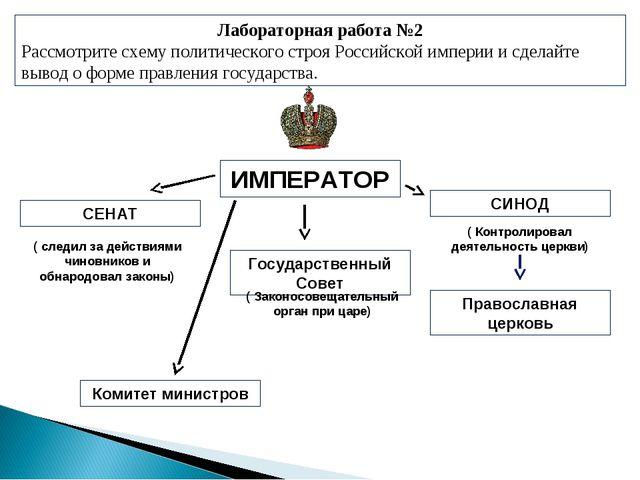 Лабораторная работа №2 Рассмотрите схему политического строя Российской импер...