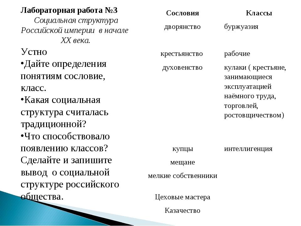 Лабораторная работа №3 Социальная структура Российской империи в начале XX в...