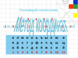 Расшифруй головоломку (3,3), (6,1), (4,2), (5,3), (5,1) (1,3), (5,3), (5,3),