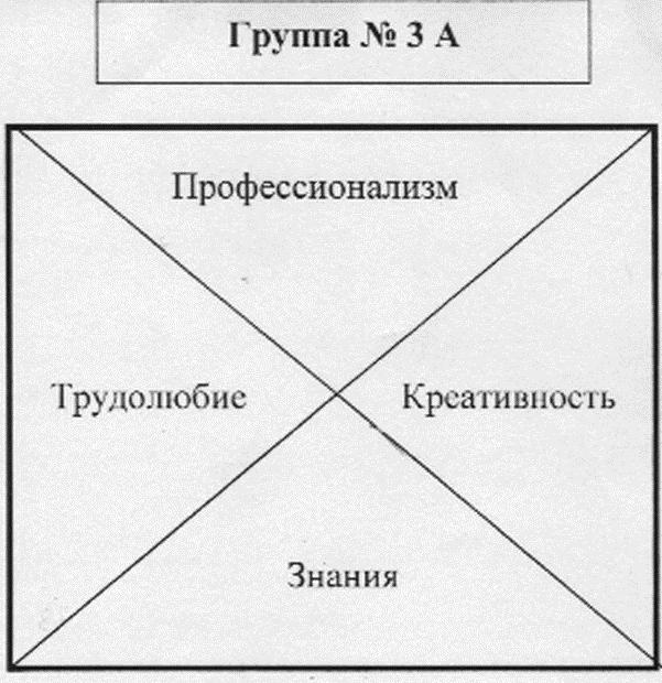 F:\центр профориентирования\деловая игра формула успешности в профессии\3а.jpg