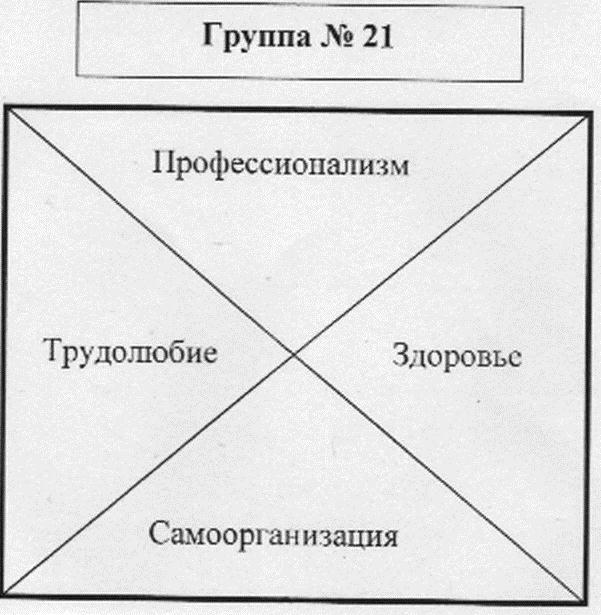 F:\центр профориентирования\деловая игра формула успешности в профессии\21.jpg