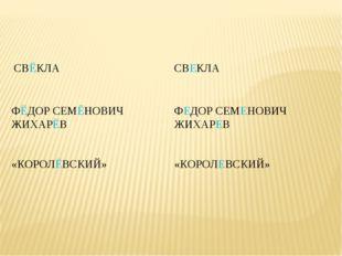 ФЁДОР СЕМЁНОВИЧ ЖИХАРЁВ ФЕДОР СЕМЕНОВИЧ ЖИХАРЕВ «КОРОЛЕВСКИЙ» «КОРОЛЁВСКИЙ» С
