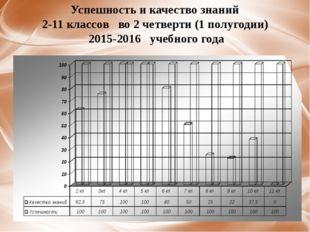 Успешность и качество знаний 2-11 классов во 2 четверти (1 полугодии) 2015-20