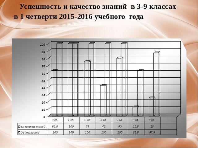 Успешность и качество знаний в 3-9 классах в 1 четверти 2015-2016 учебного г...