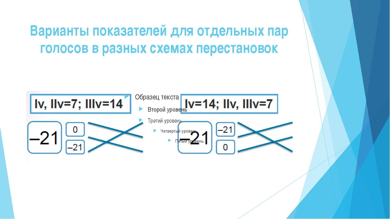 Варианты показателей для отдельных пар голосов в разных схемах перестановок