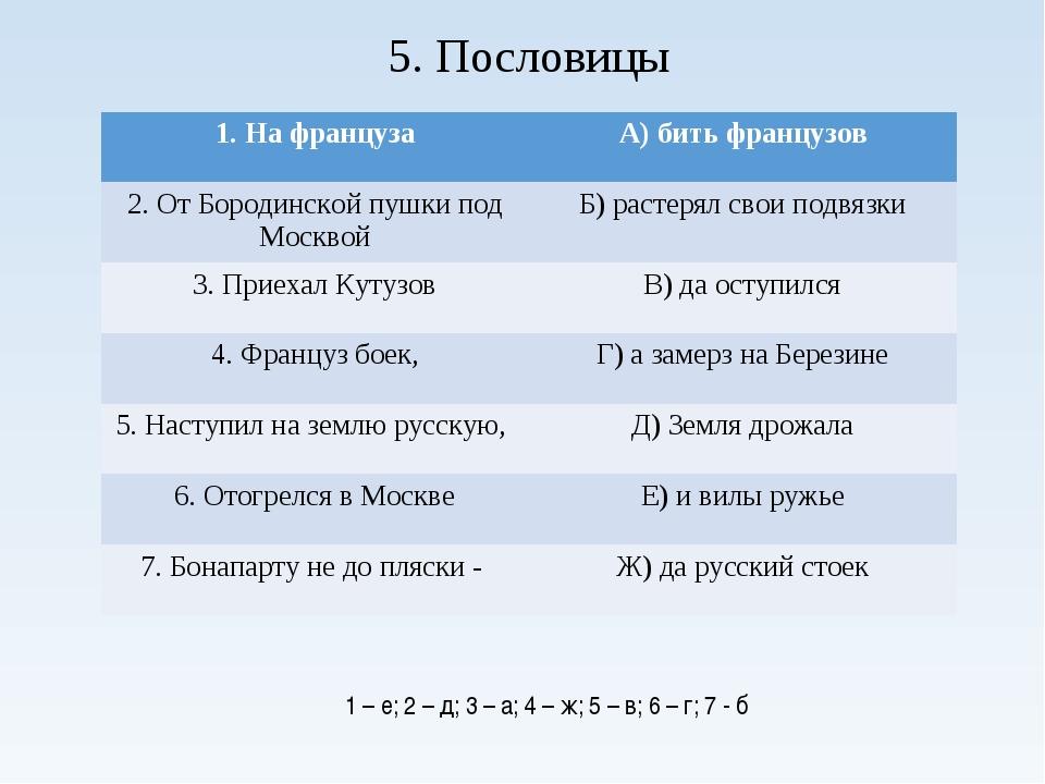 5. Пословицы 1 – е; 2 – д; 3 – а; 4 – ж; 5 – в; 6 – г; 7 - б 1. На французаА...
