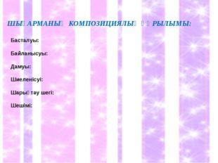 ШЫҒАРМАНЫҢ КОМПОЗИЦИЯЛЫҚ ҚҰРЫЛЫМЫ: Басталуы: Байланысуы: Дамуы: Шиеленісуі: