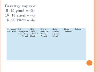 Оқушыларды бағалау Үйге тапсырма: 3.1 тақырып (55-56 бет), 3.2-3,3 тақырып (5