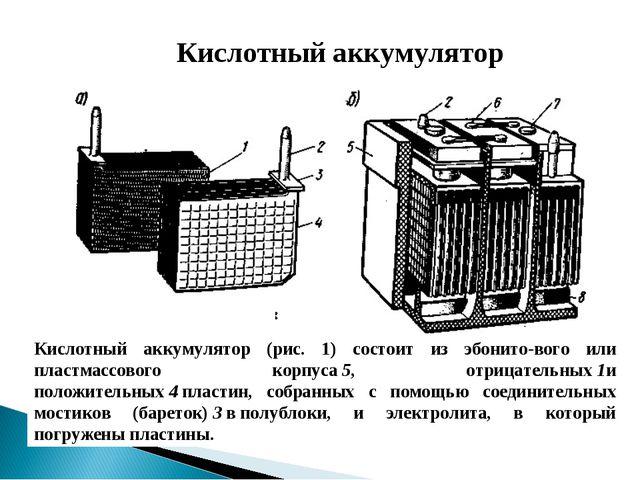 Кислотный аккумулятор Кислотный аккумулятор (рис. 1) состоит из эбонитового...