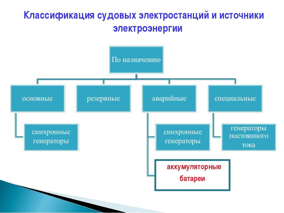 Классификация судовых электростанций и источники электроэнергии аккумуляторны...
