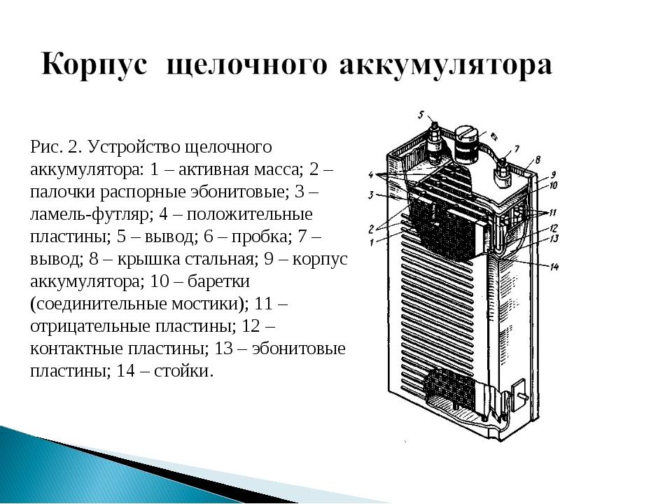 Рис. 2. Устройство щелочного аккумулятора: 1 – активная масса; 2 – палочки ра...