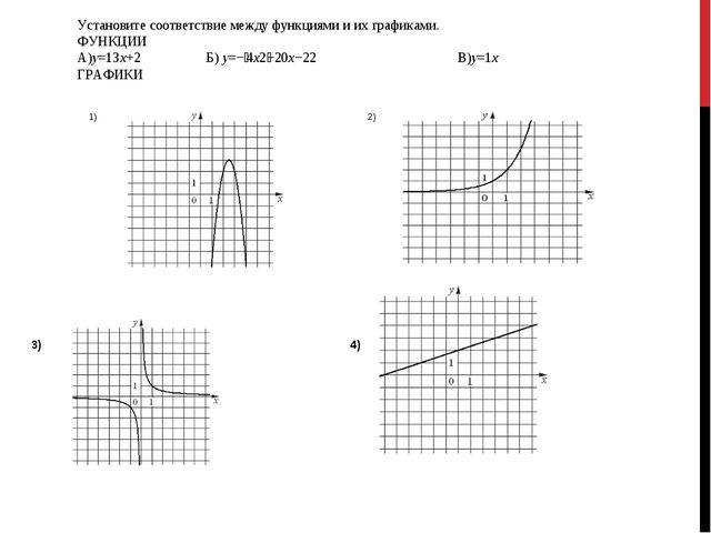 1) 2) Установите соответствие между функциями и их графиками. ФУНКЦИИ А)y=13...